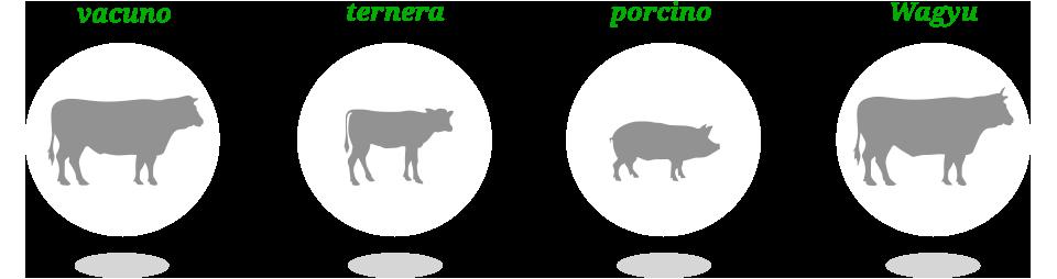vacuno, ternera, cerdo, Wagyu